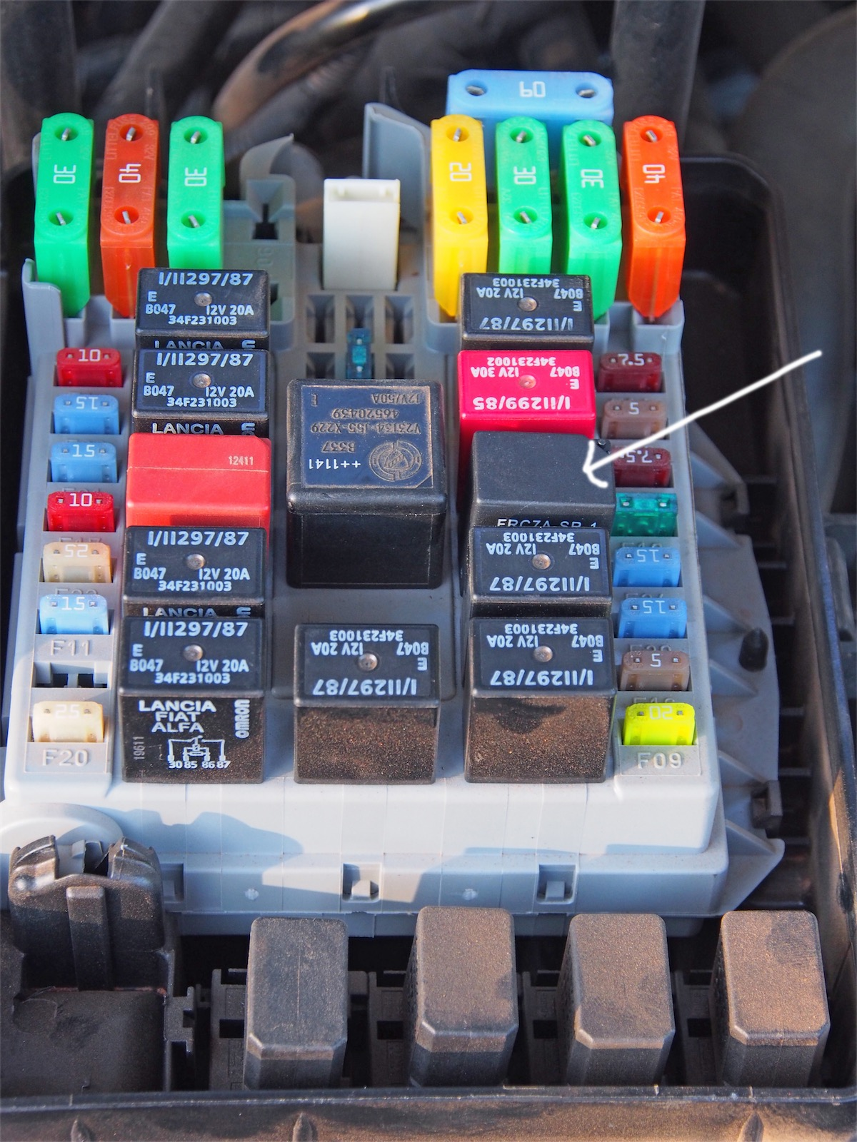 iveco relay box  iveco daily fuse box diagram